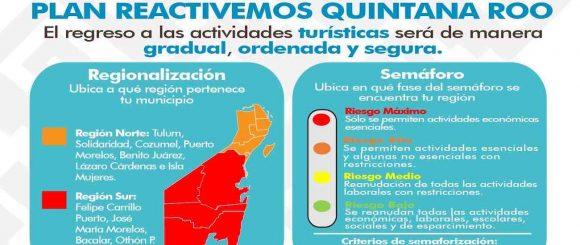 Semaforo Tourism Mexico 1